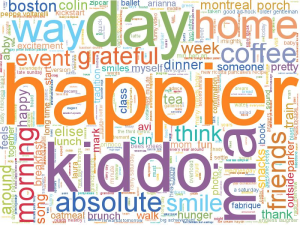 Nataly's word cloud