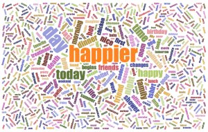 All Happiers word cloud